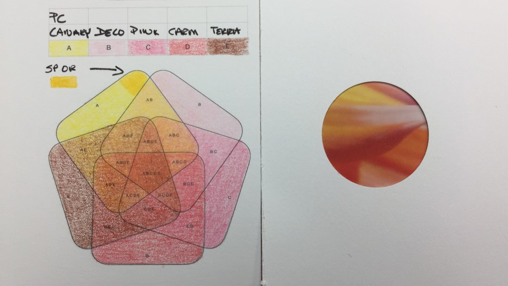 Color Layering Tool (featured in Colored Pencil Magazine)